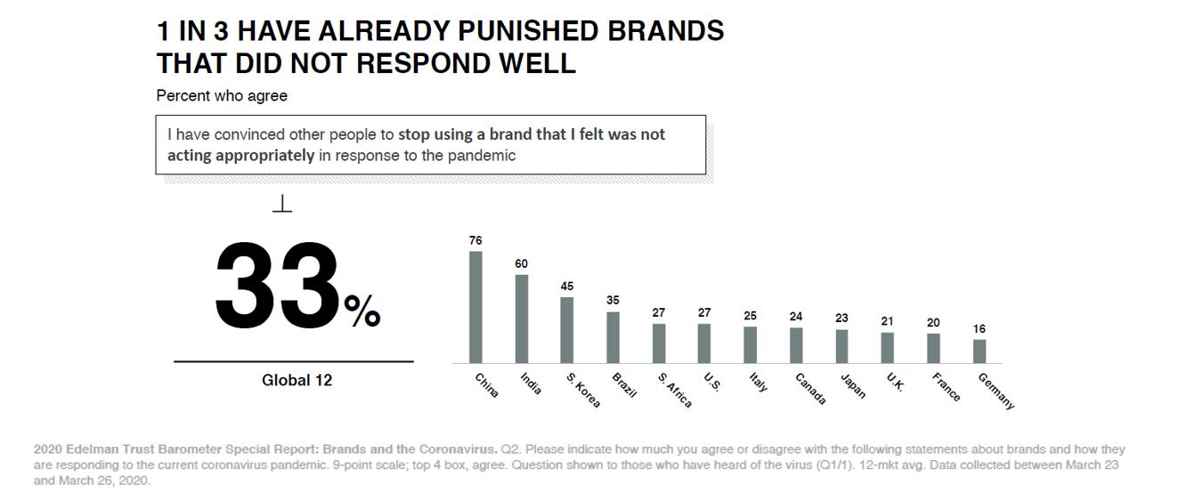 punished brands