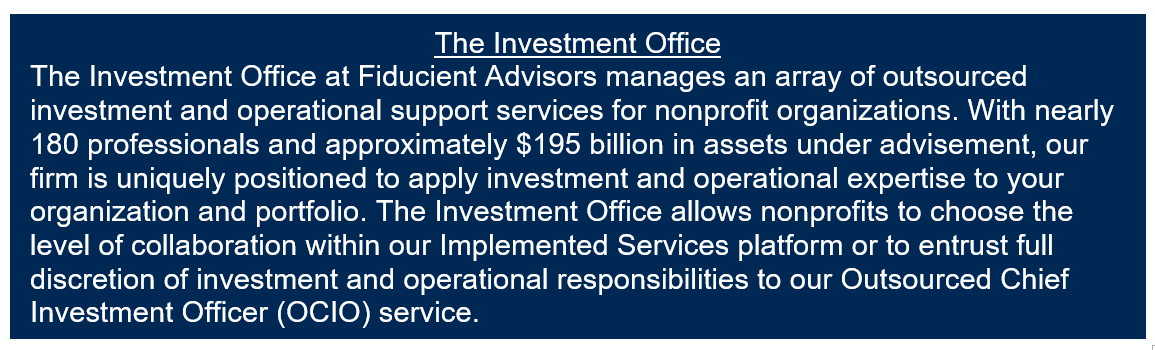 Fiducient Advisors Investment Office