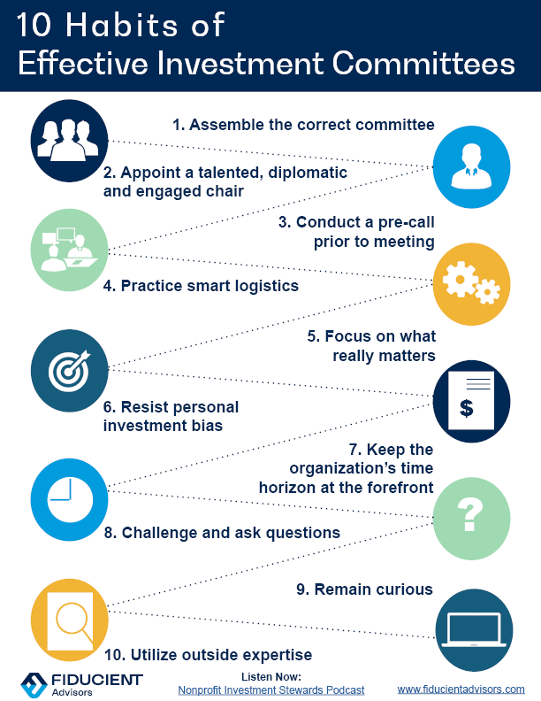 10 Habits of Effective Investment Committee Infographic
